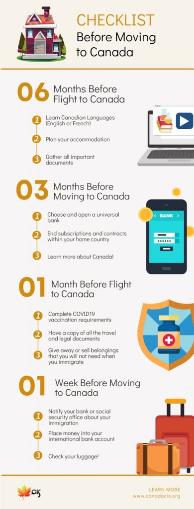 Checklist of What You Should Do Before Moving to Canada
